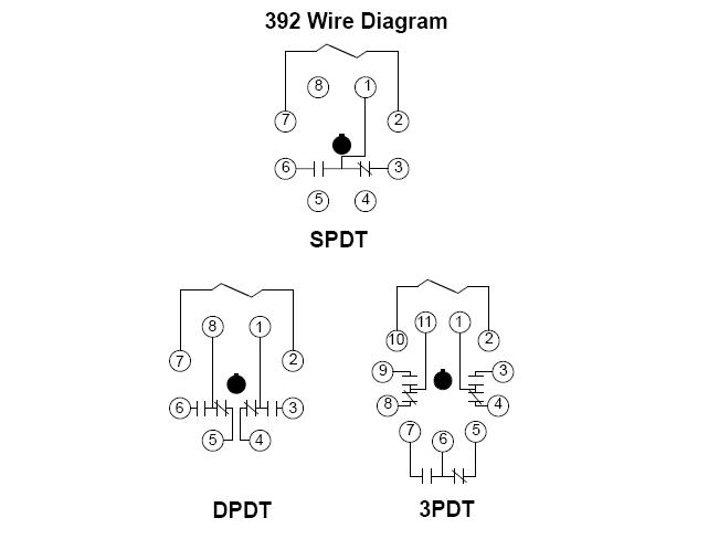 392_Wiring_Diagram item 392xbx48p 5 0ma dc, 392 series low coil power sensitive octal base relay wiring diagram at mifinder.co