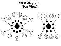 Wired 03 01 likewise Octal Socket Pinout besides 755XBXCD 12D as well 3pdt Switch Wiring Diagram in addition Double Pole Switch Schematic Symbol. on 11 pin relay socket schematic